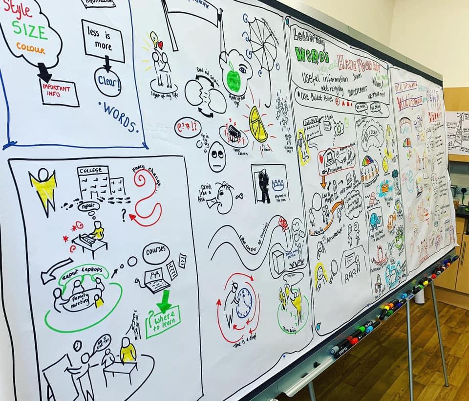 Graphic facilitation course